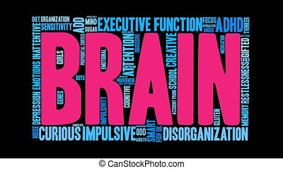 Brain Word Cloud - Brain ADHD word cloud on a white...