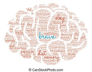 Brain Word Cloud