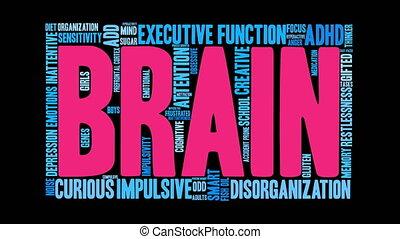 Brain Word Cloud - Brain ADHD word cloud on a white...