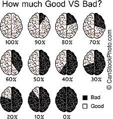 brainbrain, bueno, contra, malo