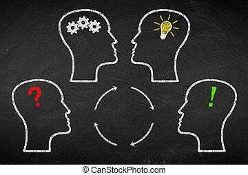 brainstorm concept on chalkboard