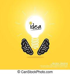 brainstorm idea