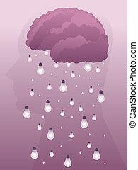 Ideas fall from a brain shaped cloud