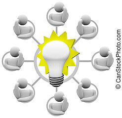 brainstorming, 解決, 到, 問題, envision, 燈泡, 想法