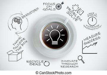 brainstorming, mapa, mente, estratégia negócio