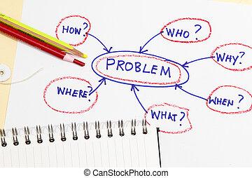 brainstorming, ou, fazer decisão, conceito
