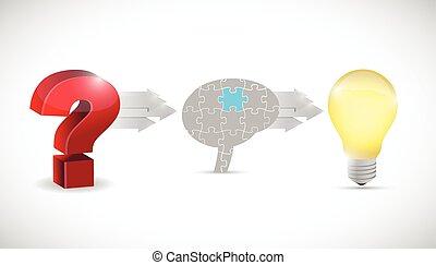 brainstorming process concept illustration