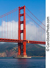 brama złotego most