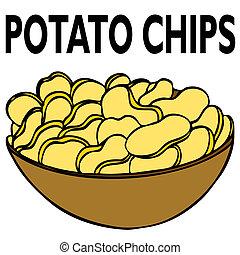 bramborové hranolky smažené