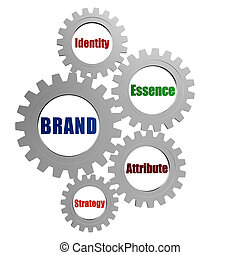 brand and business concept words in silver grey gears