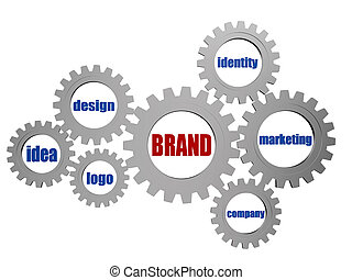 brand and business concept words in silver grey gearwheels