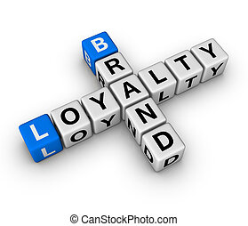 brand and loyalty