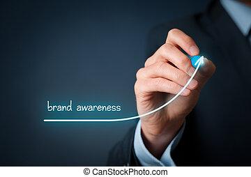 Brand awareness improvement concept. Brand manager draw ...