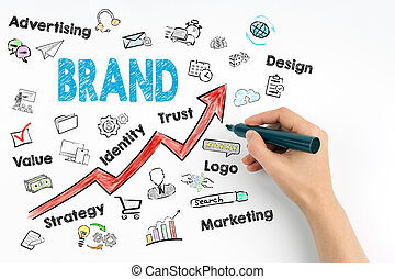 Brand Business Concept. Hand with marker writing