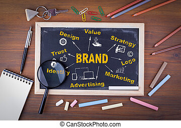 Brand concept. On a wooden table chalk board