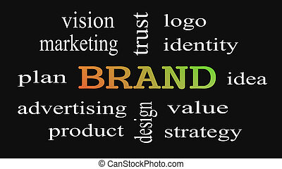 Brand concept word cloud on black background.