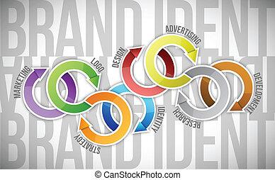 brand identity model illustration design over a white ...