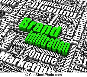 Brand Infiltration