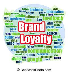 Brand loyalty word cloud