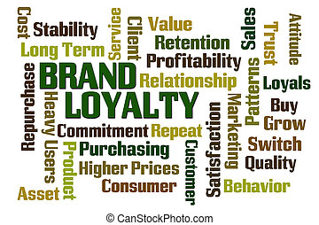 Brand Loyalty word cloud on white background