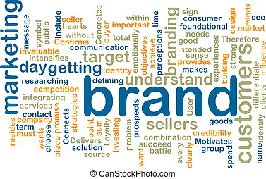 Brand marketing wordcloud
