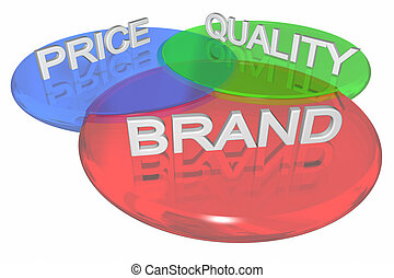 Finding common ground 3 venn diagram circles shared interests brand price quality venn diagram 3 circles 3d illustration ccuart Image collections