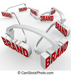 Brand Reinforced Connected Advertising Marketing - The word...