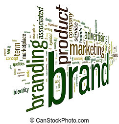 Brand related words in tag cloud