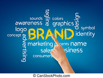 Brand - Hand pointing at a Brand illustration on blue...