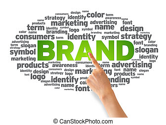 Brand - Hand pointing at a Brand Word Illustration on white...
