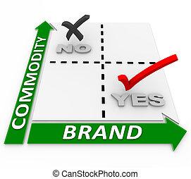 Brand Vs Commodity Matrix Branding Beats Price Comparison -...