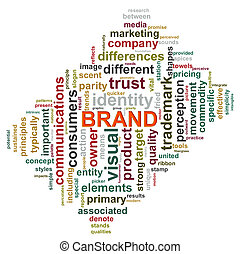 Brand wordcloud
