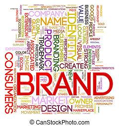 Brand wordcloud