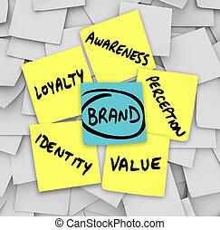 Brand Words Sticky Notes Perception Identity Loyalty - The...