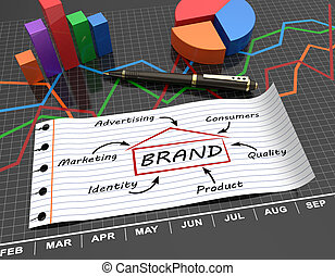 Branding concept - Branding and marketing as concept