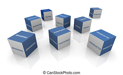 Branding process - 3d cubes of words related to branding