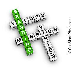 branding (green-white crossword series)