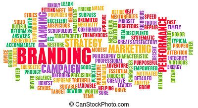Branding Word Cloud Concept