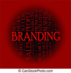 Branding word cloud