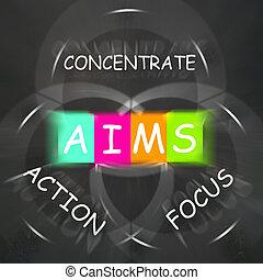 brandpunt, doelen, strategie, concentreren, vertoningen, woorden, actie