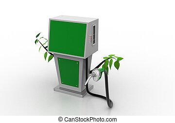 brandstof, bio