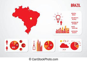 brasile, paese, infographics