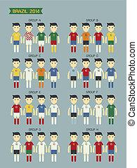 Brazil 2014 group
