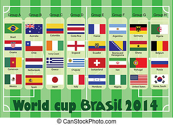 Brazil 2014 group stages