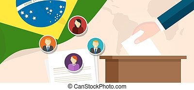 Brazil democracy political process selecting president or parliament member with election and referendum freedom to vote