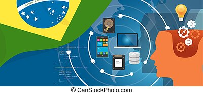 Brazil IT information technology digital infrastructure connecting business data via internet network using computer software an electronic innovation