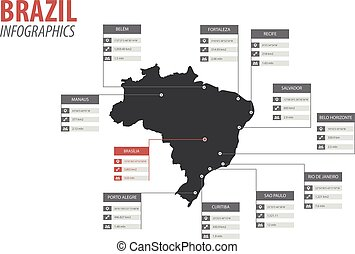 Brazil map shape vector infographics