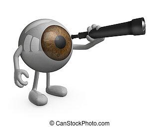 brazos, ojo, piernas, telescopio