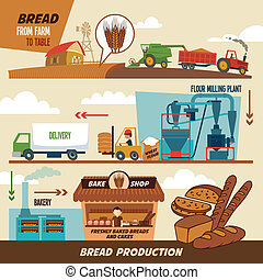 Bread production stages - Stages of production of bread. ...