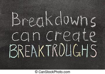 breakdowns can create breakthroughs phrase handwritten on ...